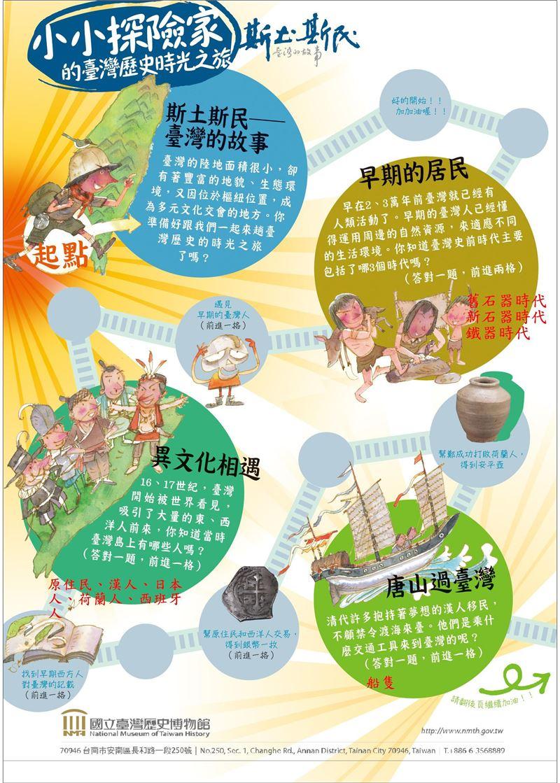 小小探險家的臺灣歷史之旅(解答).pdf