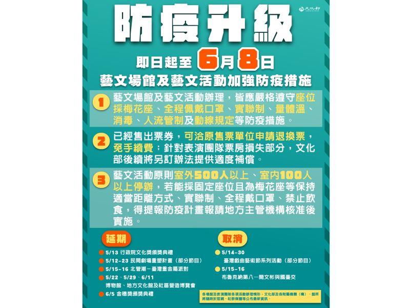 MOC announces guide for cultural events regarding COVID-19 preventive measures